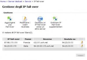 Pannello di controllo degli IP FailOver sul Manager di OVH