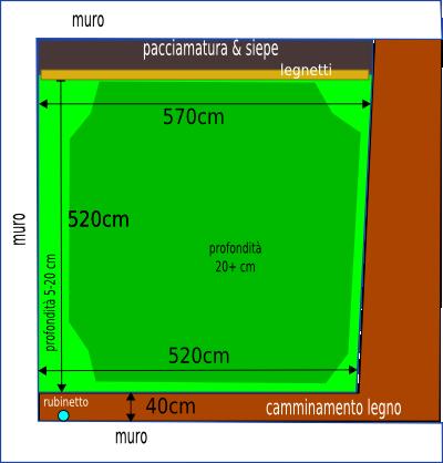 impianto di irrigazione interrata per giardino quadrato 5x5 - Piccolo Giardino Quadrato